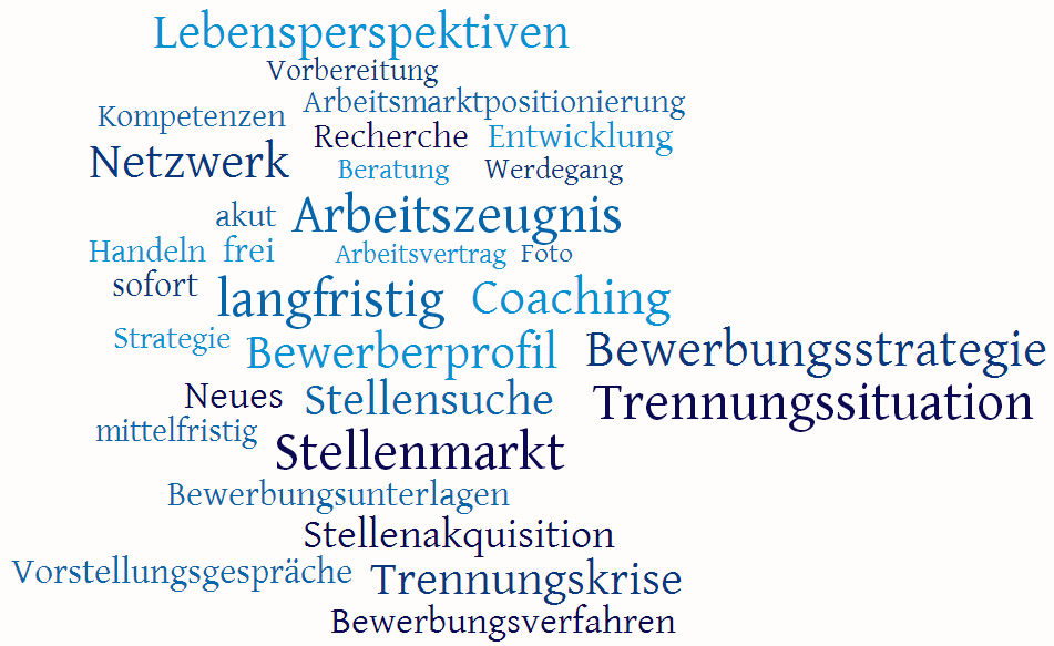Outplacement | Beratung & Coaching Bonn