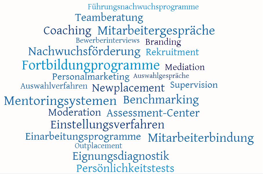 Personalentwicklung - Unser Angebot | Beratung Coaching Bonn